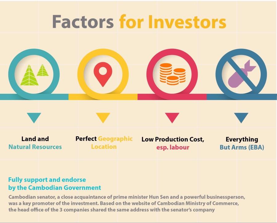 factors for investors